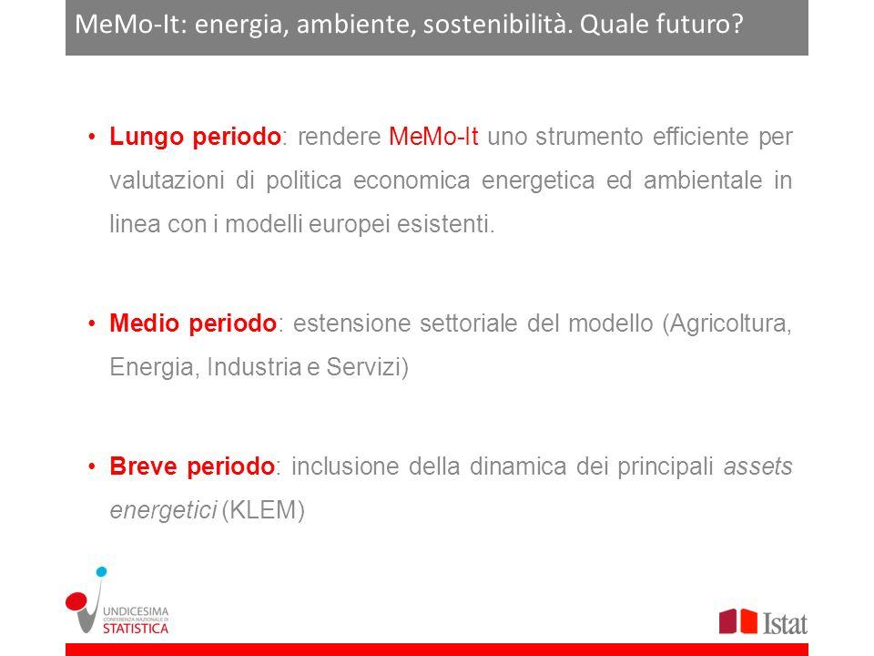 MeMo-It: energia, ambiente, sostenibilità. Quale futuro? Lungo periodo: rendere MeMo-It uno strumento efficiente per valutazioni di politica economica