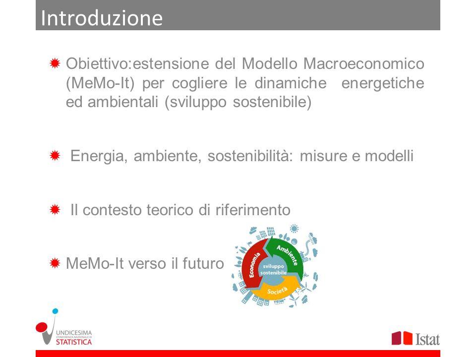 Introduzione Obiettivo:estensione del Modello Macroeconomico (MeMo-It) per cogliere le dinamiche energetiche ed ambientali (sviluppo sostenibile) Ener