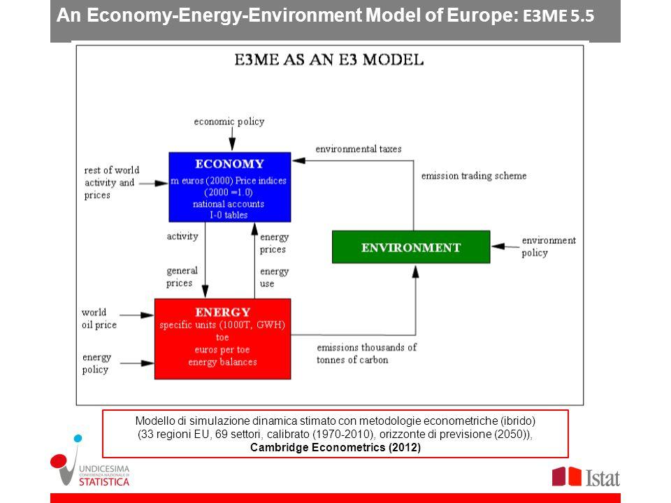 An Economy-Energy-Environment Model of Europe: E3ME 5.5 Modello di simulazione dinamica stimato con metodologie econometriche (ibrido) (33 regioni EU,