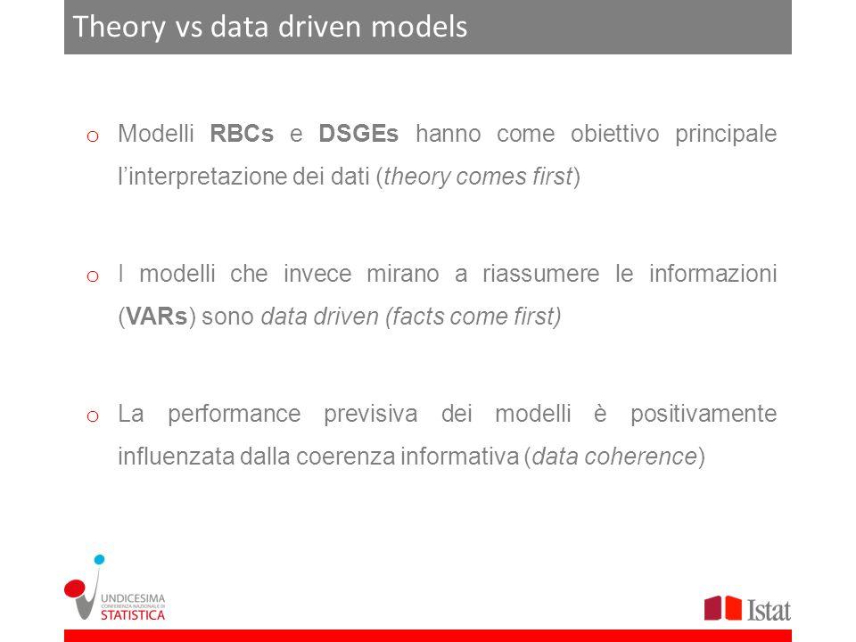Theory vs data driven models o Modelli RBCs e DSGEs hanno come obiettivo principale linterpretazione dei dati (theory comes first) o I modelli che inv
