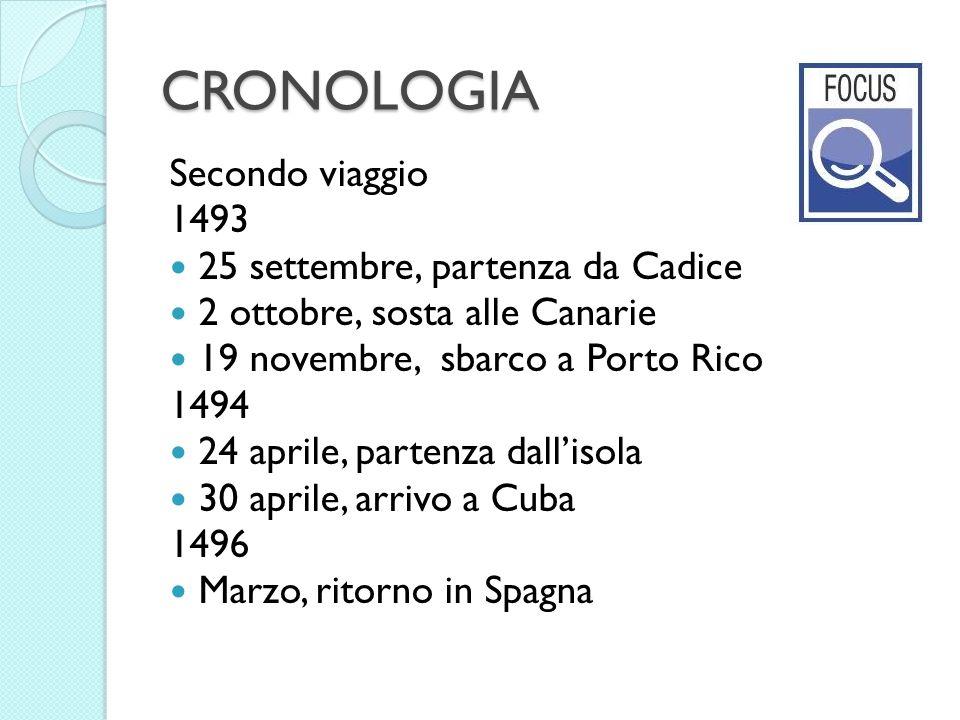 CRONOLOGIA Secondo viaggio 1493 25 settembre, partenza da Cadice 2 ottobre, sosta alle Canarie 19 novembre, sbarco a Porto Rico 1494 24 aprile, parten