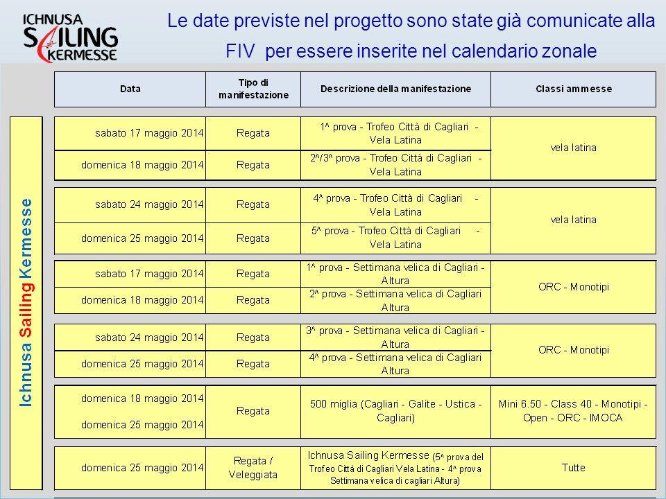 Le date previste nel progetto sono state già comunicate alla FIV per essere inserite nel calendario zonale