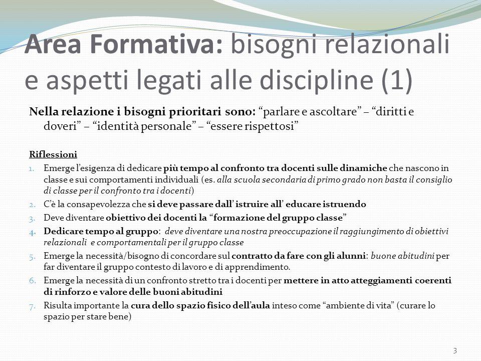 Area Formativa: bisogni relazionali e aspetti legati alle discipline (1) Nella relazione i bisogni prioritari sono: parlare e ascoltare – diritti e doveri – identità personale – essere rispettosi Riflessioni 1.