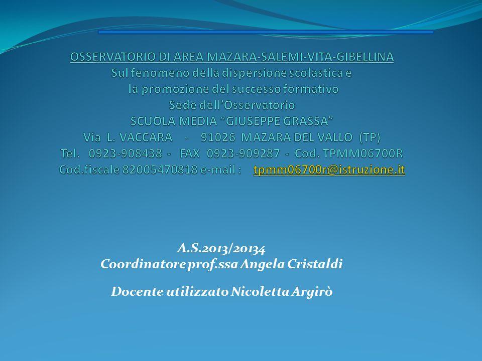 La strategia operativa globale del Piano AMPLIAMENTO DEL TEMPO-SCUOLA (PON F3 coesione sociale, Art.