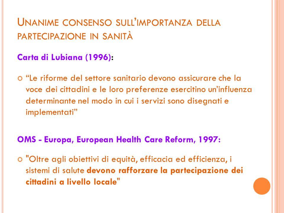 U NANIME CONSENSO SULL IMPORTANZA DELLA PARTECIPAZIONE IN SANITÀ Carta di Lubiana (1996): Le riforme del settore sanitario devono assicurare che la vo
