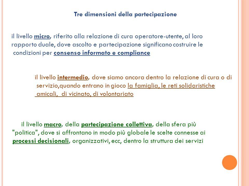 Tre dimensioni della partecipazione il livello micro, riferito alla relazione di cura operatore-utente, al loro rapporto duale, dove ascolto e parteci