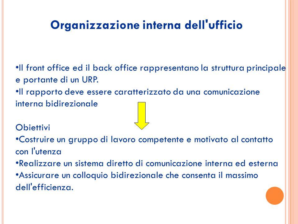 Il front office ed il back office rappresentano la struttura principale e portante di un URP. Il rapporto deve essere caratterizzato da una comunicazi