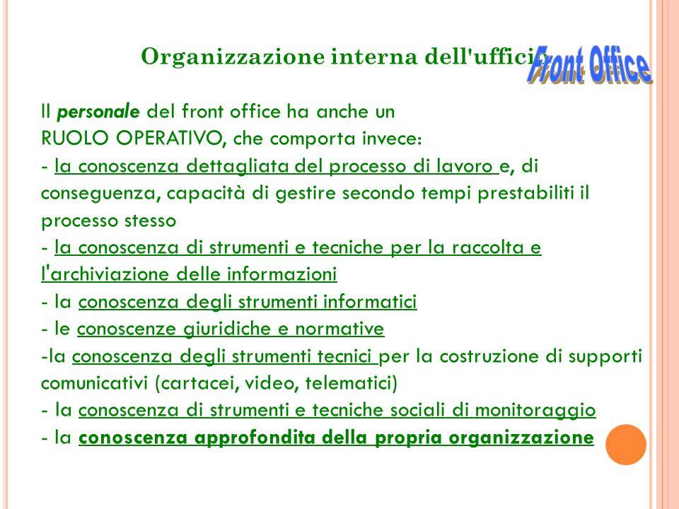 Organizzazione interna dell'ufficio Il personale del front office ha anche un RUOLO OPERATIVO, che comporta invece: - la conoscenza dettagliata del pr