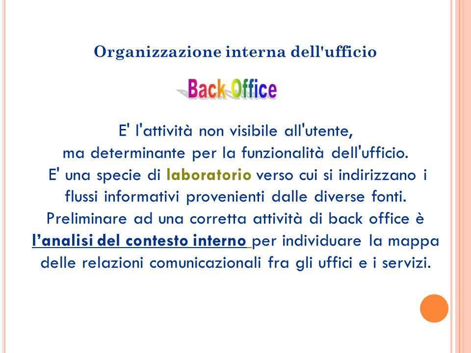 Organizzazione interna dell'ufficio E' l'attività non visibile all'utente, ma determinante per la funzionalità dell'ufficio. E' una specie di laborato