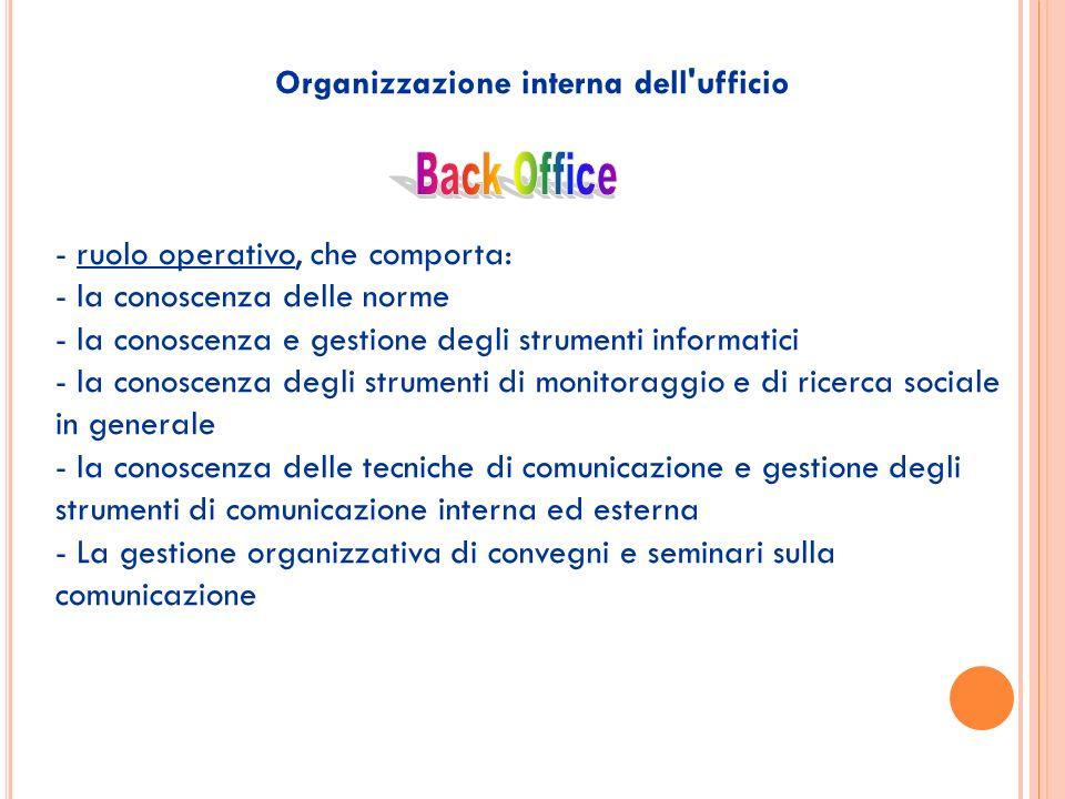 Organizzazione interna dell'ufficio - ruolo operativo, che comporta: - la conoscenza delle norme - la conoscenza e gestione degli strumenti informatic