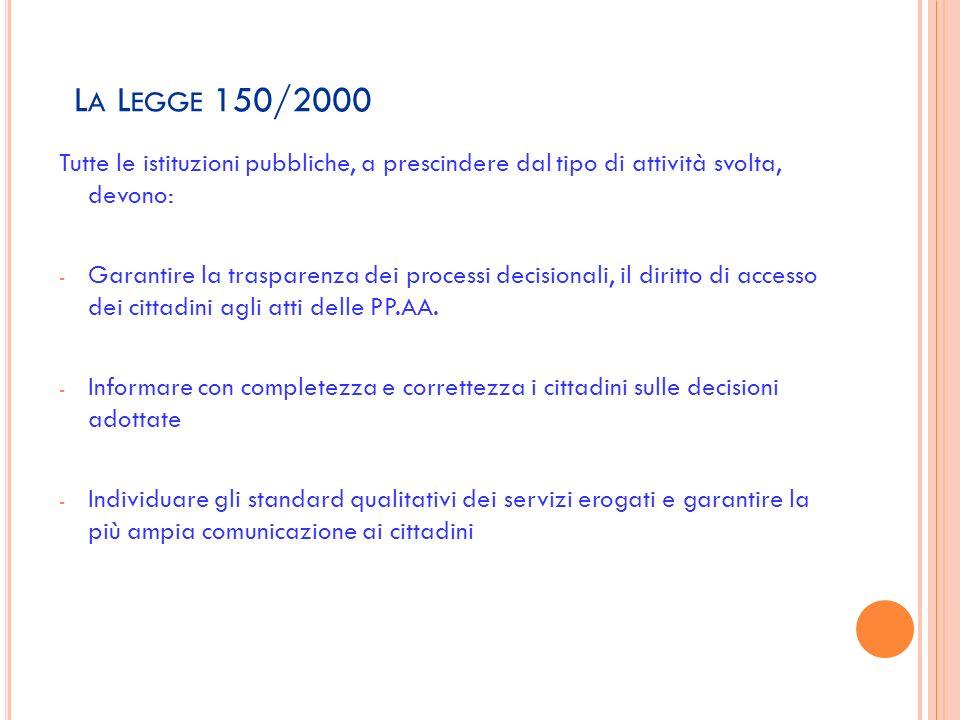 L A L EGGE 150/2000 Tutte le istituzioni pubbliche, a prescindere dal tipo di attività svolta, devono: - Garantire la trasparenza dei processi decisio
