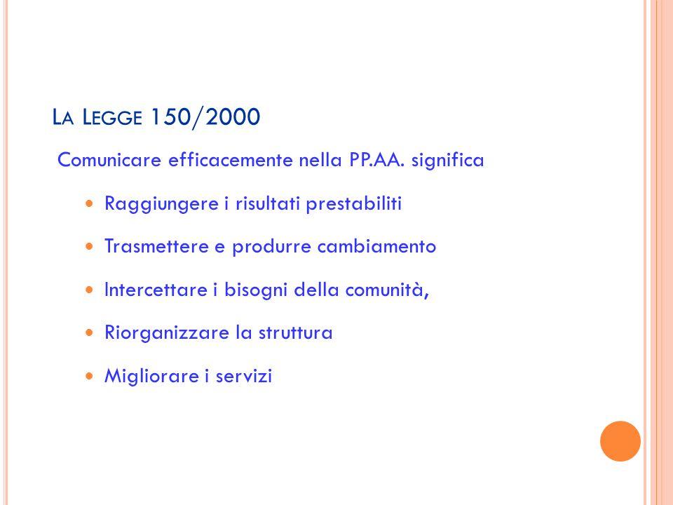 L A L EGGE 150/2000 Comunicare efficacemente nella PP.AA. significa Raggiungere i risultati prestabiliti Trasmettere e produrre cambiamento Intercetta