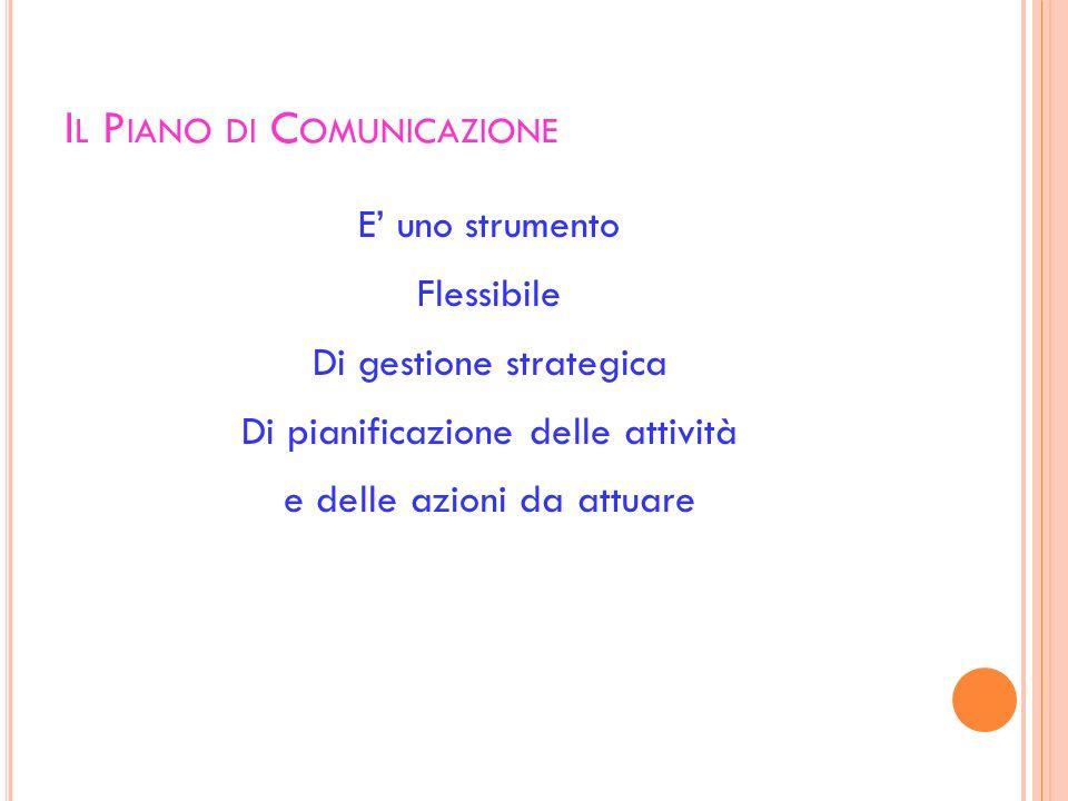 I L P IANO DI C OMUNICAZIONE E uno strumento Flessibile Di gestione strategica Di pianificazione delle attività e delle azioni da attuare