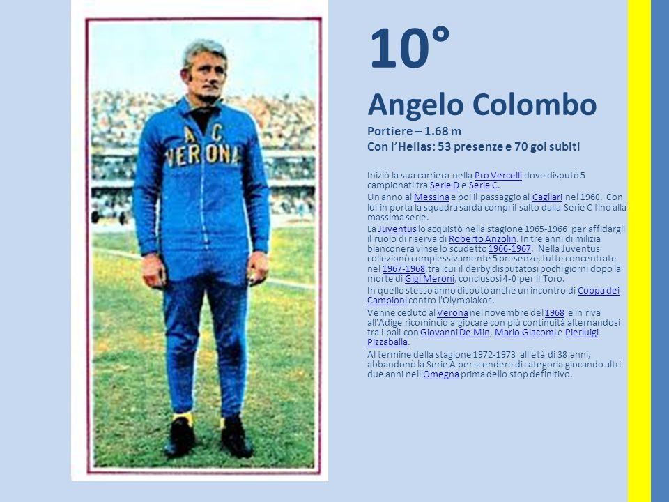 10° Angelo Colombo Portiere – 1.68 m Con lHellas: 53 presenze e 70 gol subiti Iniziò la sua carriera nella Pro Vercelli dove disputò 5 campionati tra