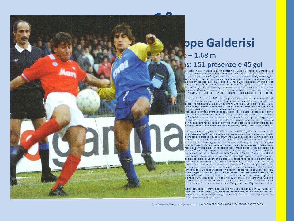 1° Giuseppe Galderisi Attaccante – 1.68 m Con lHellas: 151 presenze e 45 gol Coppa Uefa 1983/84: Stella Rossa- Hellas Verona 2-3. Obbligatorio quando