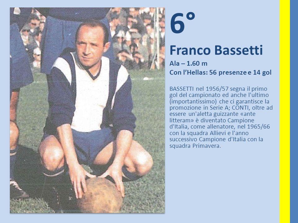 6° Franco Bassetti Ala – 1.60 m Con lHellas: 56 presenze e 14 gol BASSETTI nel 1956/57 segna il primo gol del campionato ed anche l'ultimo (importanti