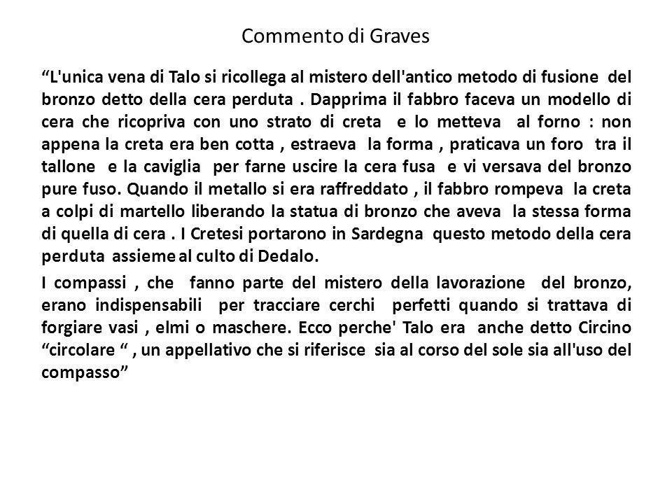 Commento di Graves L'unica vena di Talo si ricollega al mistero dell'antico metodo di fusione del bronzo detto della cera perduta. Dapprima il fabbro