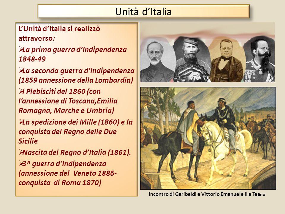 Unità dItalia LUnità dItalia si realizzò attraverso: La prima guerra dIndipendenza 1848-49 La seconda guerra dIndipendenza (1859 annessione della Lomb