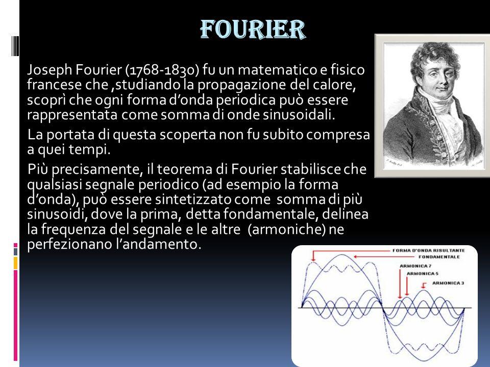 Fourier Joseph Fourier (1768-1830) fu un matematico e fisico francese che,studiando la propagazione del calore, scoprì che ogni forma donda periodica