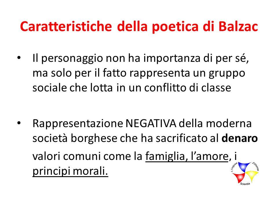 Caratteristiche della poetica di Balzac Il personaggio non ha importanza di per sé, ma solo per il fatto rappresenta un gruppo sociale che lotta in un