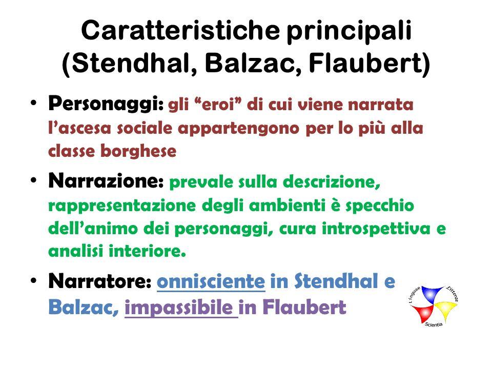 Caratteristiche principali (Stendhal, Balzac, Flaubert) Personaggi: gli eroi di cui viene narrata lascesa sociale appartengono per lo più alla classe