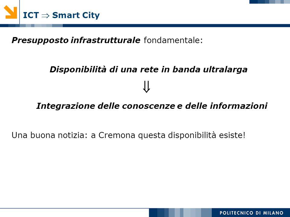 ICT Smart City Presupposto infrastrutturale fondamentale: Disponibilità di una rete in banda ultralarga Integrazione delle conoscenze e delle informaz