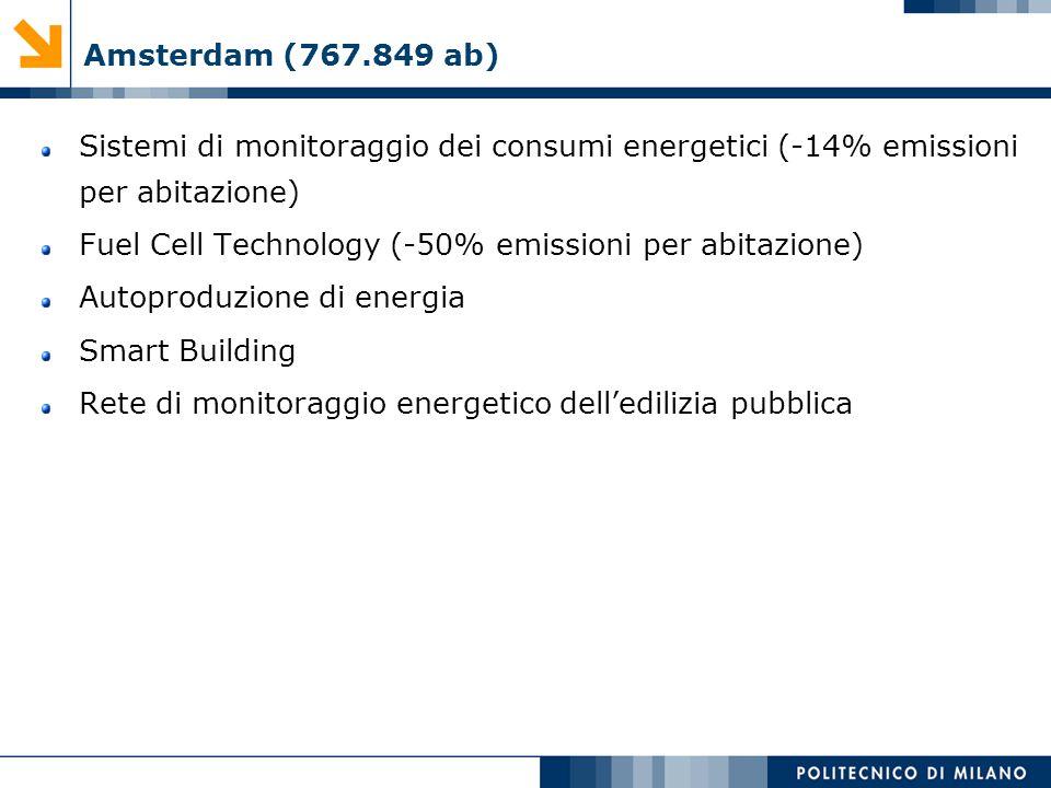 Amsterdam (767.849 ab) Sistemi di monitoraggio dei consumi energetici (-14% emissioni per abitazione) Fuel Cell Technology (-50% emissioni per abitazi