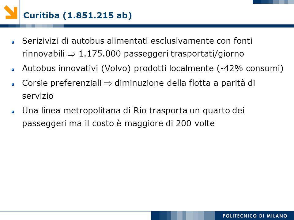 Curitiba (1.851.215 ab) Serizivizi di autobus alimentati esclusivamente con fonti rinnovabili 1.175.000 passeggeri trasportati/giorno Autobus innovati