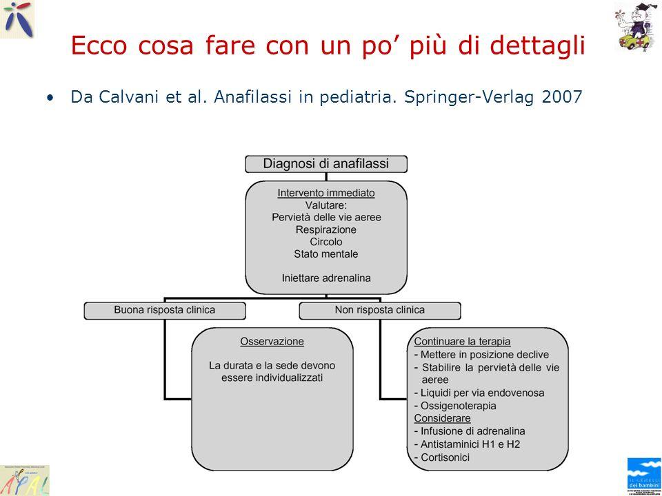 Ecco cosa fare con un po più di dettagli Da Calvani et al. Anafilassi in pediatria. Springer-Verlag 2007