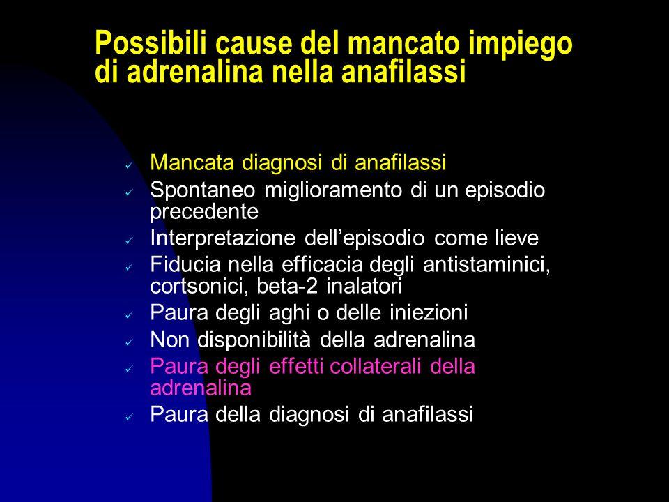 Possibili cause del mancato impiego di adrenalina nella anafilassi Mancata diagnosi di anafilassi Spontaneo miglioramento di un episodio precedente In