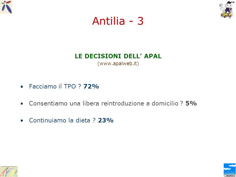 Antilia - 3 LE DECISIONI DELL APAL (www.apalweb.it) Facciamo il TPO ? 72% Consentiamo una libera reintroduzione a domicilio ? 5% Continuiamo la dieta