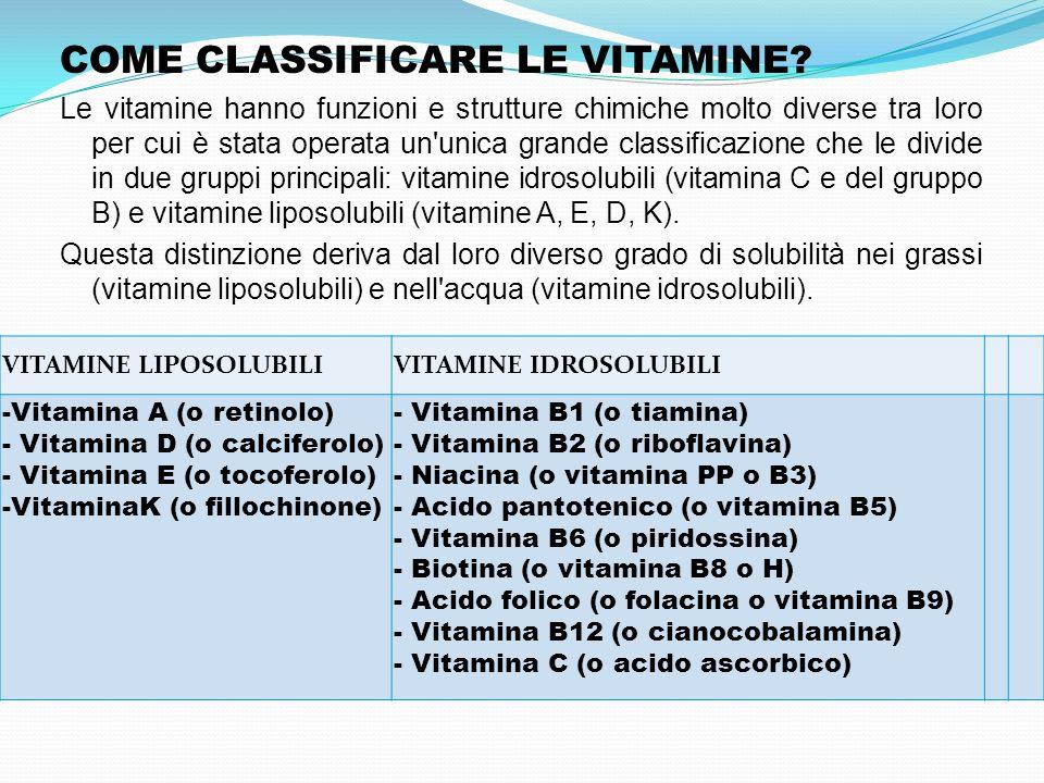 COME CLASSIFICARE LE VITAMINE? Le vitamine hanno funzioni e strutture chimiche molto diverse tra loro per cui è stata operata un'unica grande classifi