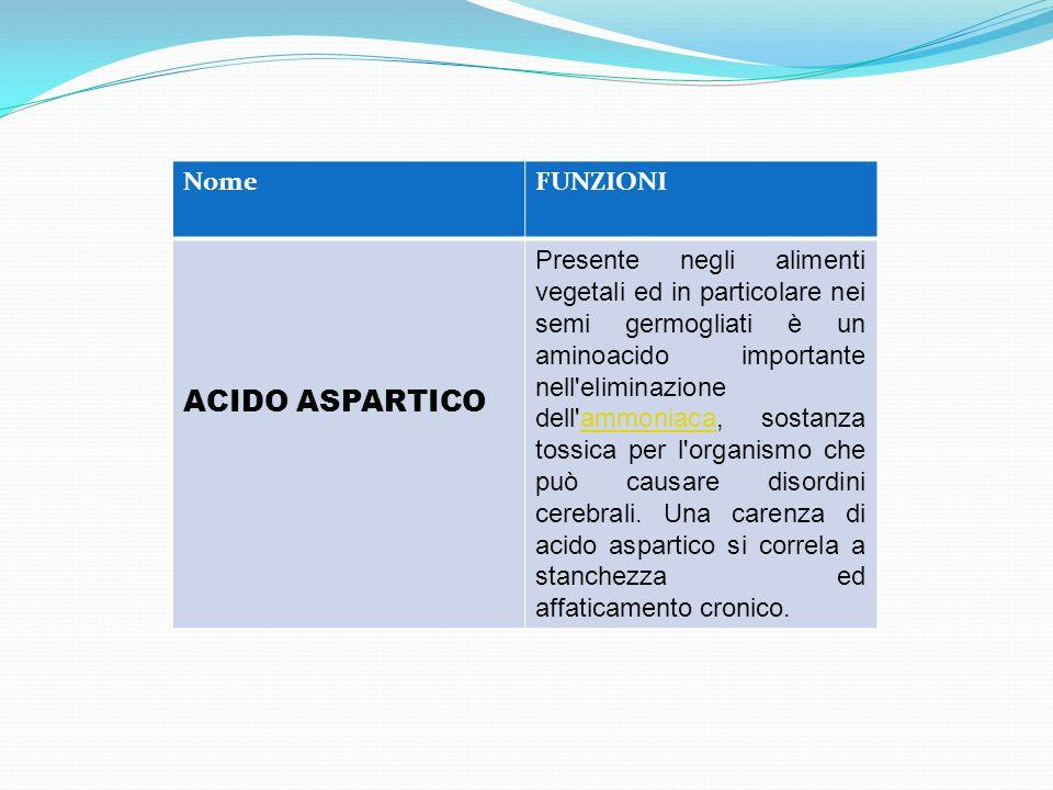 NomeFUNZIONI ACIDO ASPARTICO Presente negli alimenti vegetali ed in particolare nei semi germogliati è un aminoacido importante nell'eliminazione dell