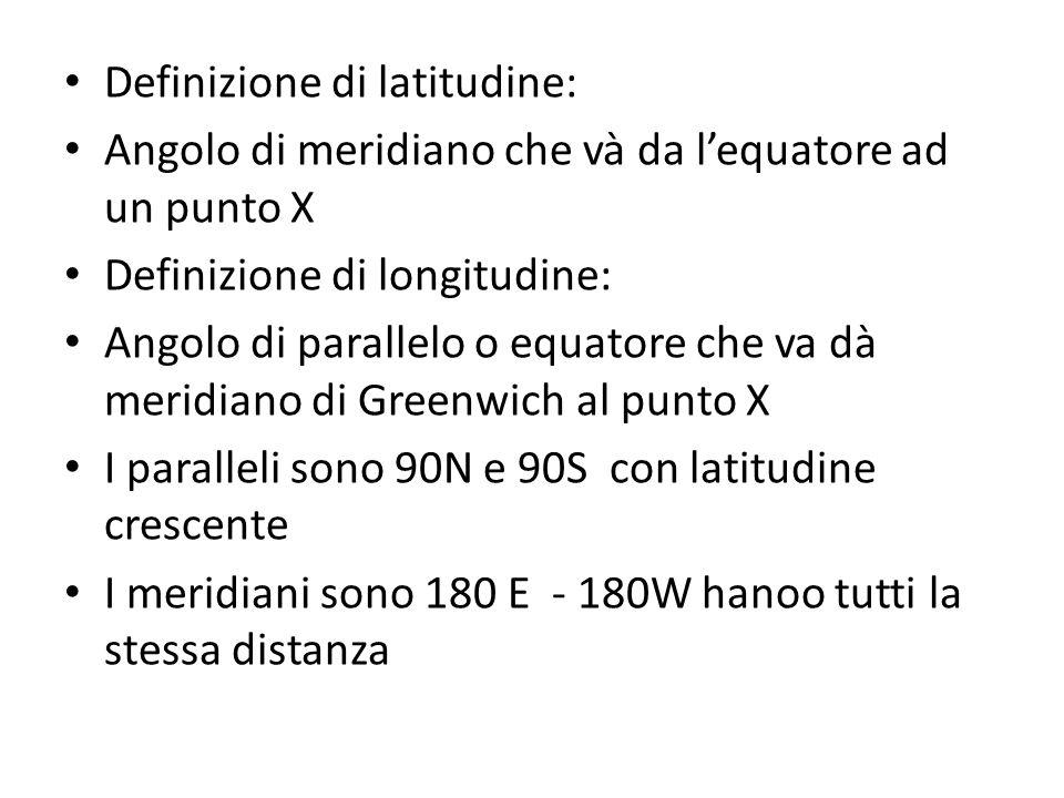 Definizione di latitudine: Angolo di meridiano che và da lequatore ad un punto X Definizione di longitudine: Angolo di parallelo o equatore che va dà