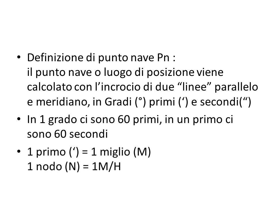Definizione di punto nave Pn : il punto nave o luogo di posizione viene calcolato con lincrocio di due linee parallelo e meridiano, in Gradi (°) primi