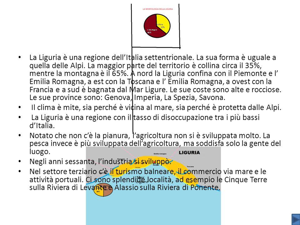 La Liguria è una regione dellItalia settentrionale. La sua forma è uguale a quella delle Alpi. La maggior parte del territorio è collina circa il 35%,