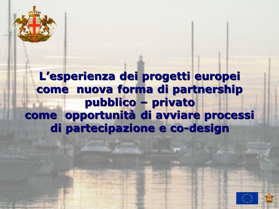 Ufficio Attività Economiche e Internazionali Lesperienza dei progetti europei come nuova forma di partnership pubblico – privato come opportunità di avviare processi di partecipazione e co-design
