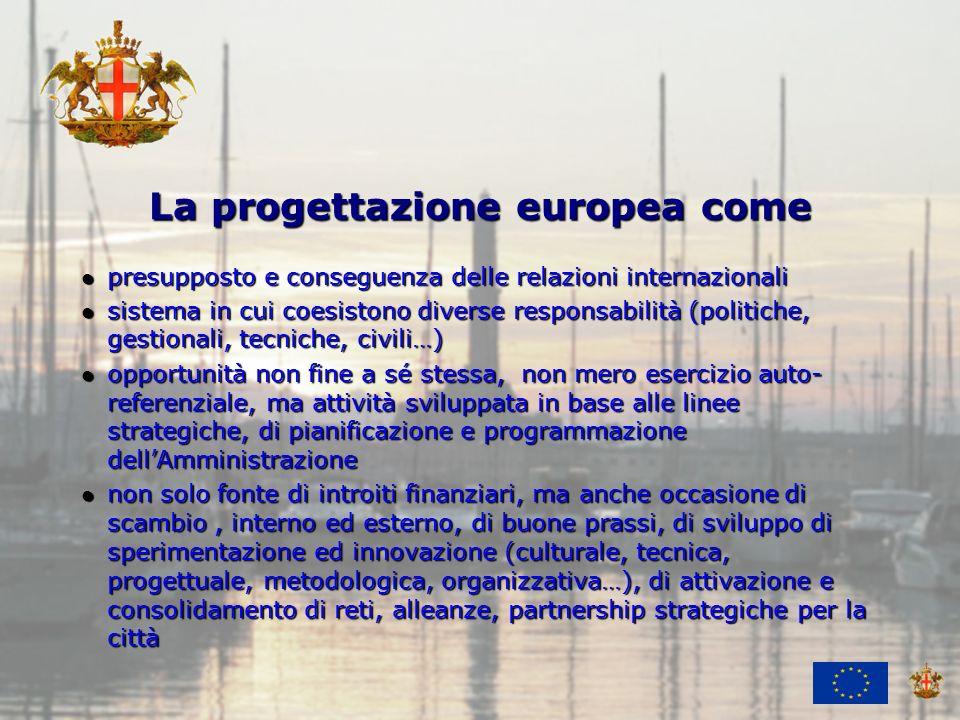 Ufficio Attività Economiche e Internazionali La progettazione europea come presupposto e conseguenza delle relazioni internazionali presupposto e cons
