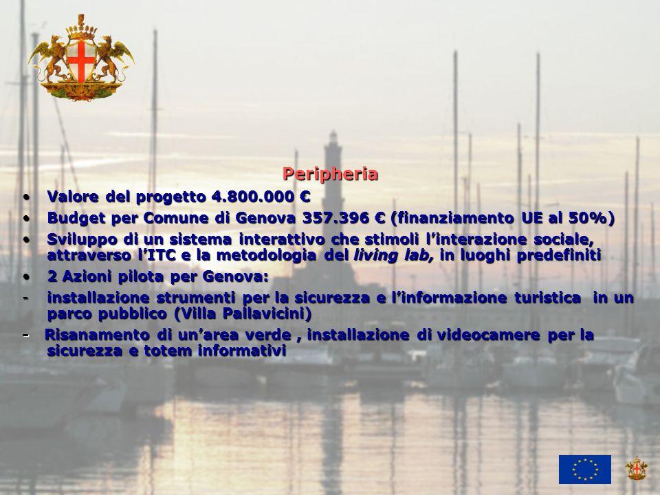 Ufficio Attività Economiche e Internazionali Area Progetti Europei Peripheria Valore del progetto 4.800.000Valore del progetto 4.800.000 Budget per Co