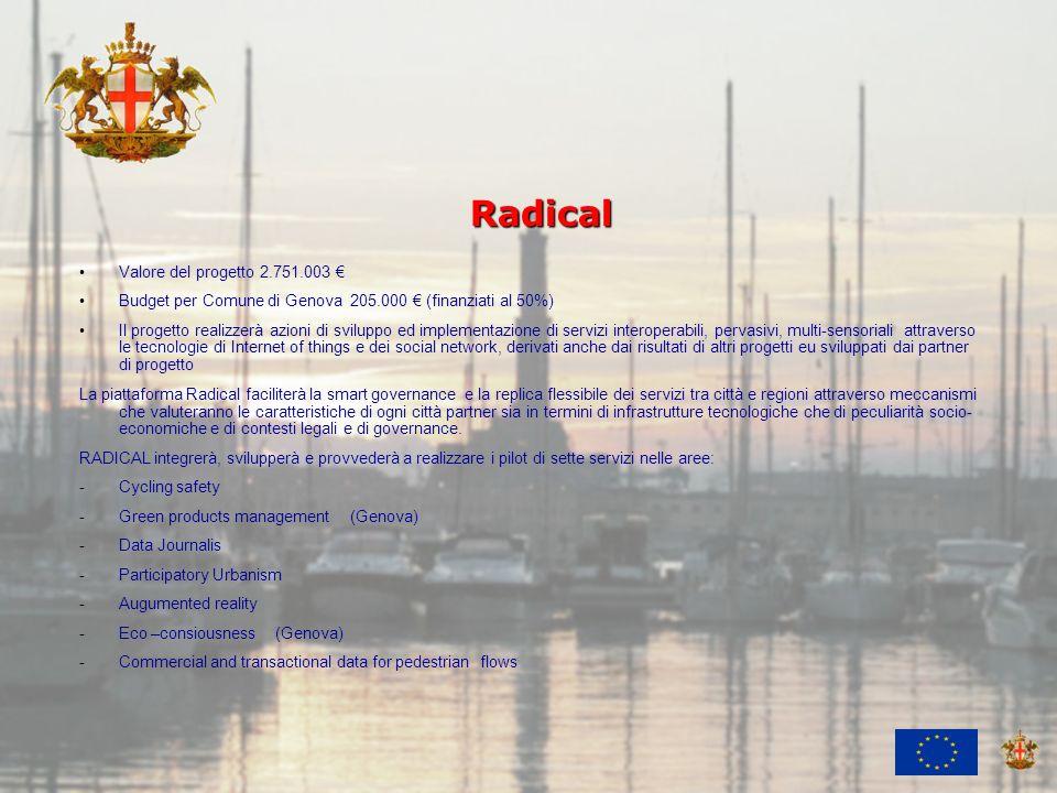 Ufficio Attività Economiche e Internazionali Radical Valore del progetto 2.751.003 Budget per Comune di Genova 205.000 (finanziati al 50%) Il progetto