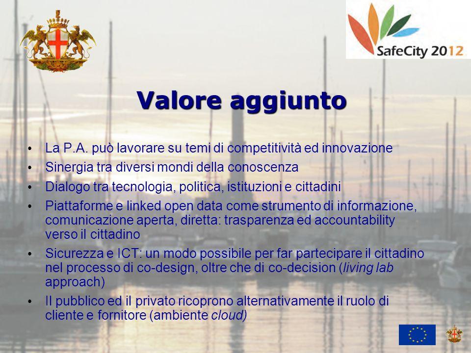 Ufficio Attività Economiche e Internazionali Valore aggiunto La P.A. può lavorare su temi di competitività ed innovazione Sinergia tra diversi mondi d
