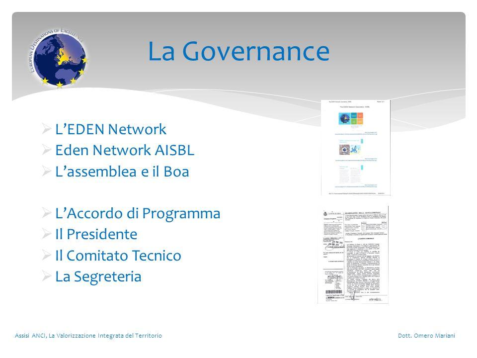 La Governance Assisi ANCI, La Valorizzazione Integrata del Territorio Dott. Omero Mariani LEDEN Network Eden Network AISBL Lassemblea e il Boa LAccord