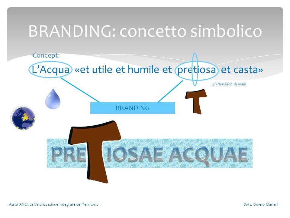BRANDING: concetto simbolico Assisi ANCI, La Valorizzazione Integrata del Territorio Dott. Omero Mariani LAcqua «et utile et humile et pretiosa et cas