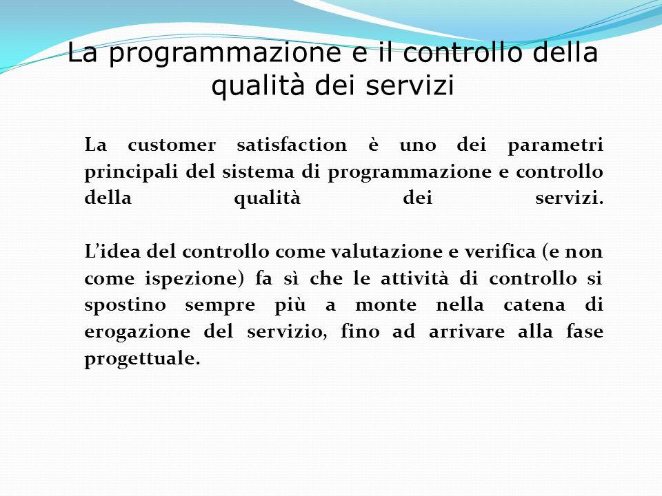La programmazione e il controllo della qualità dei servizi La customer satisfaction è uno dei parametri principali del sistema di programmazione e controllo della qualità dei servizi.