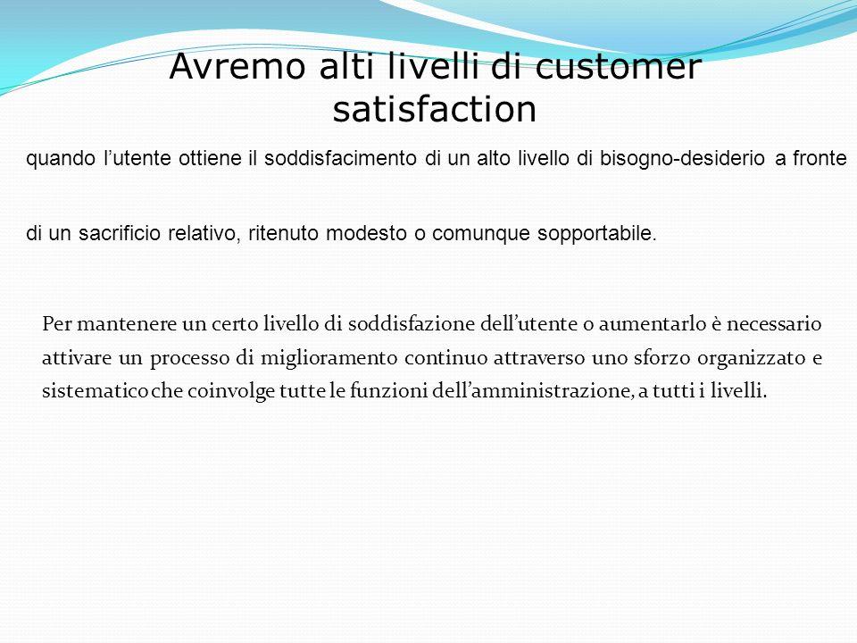 Avremo alti livelli di customer satisfaction quando lutente ottiene il soddisfacimento di un alto livello di bisogno-desiderio a fronte di un sacrificio relativo, ritenuto modesto o comunque sopportabile.
