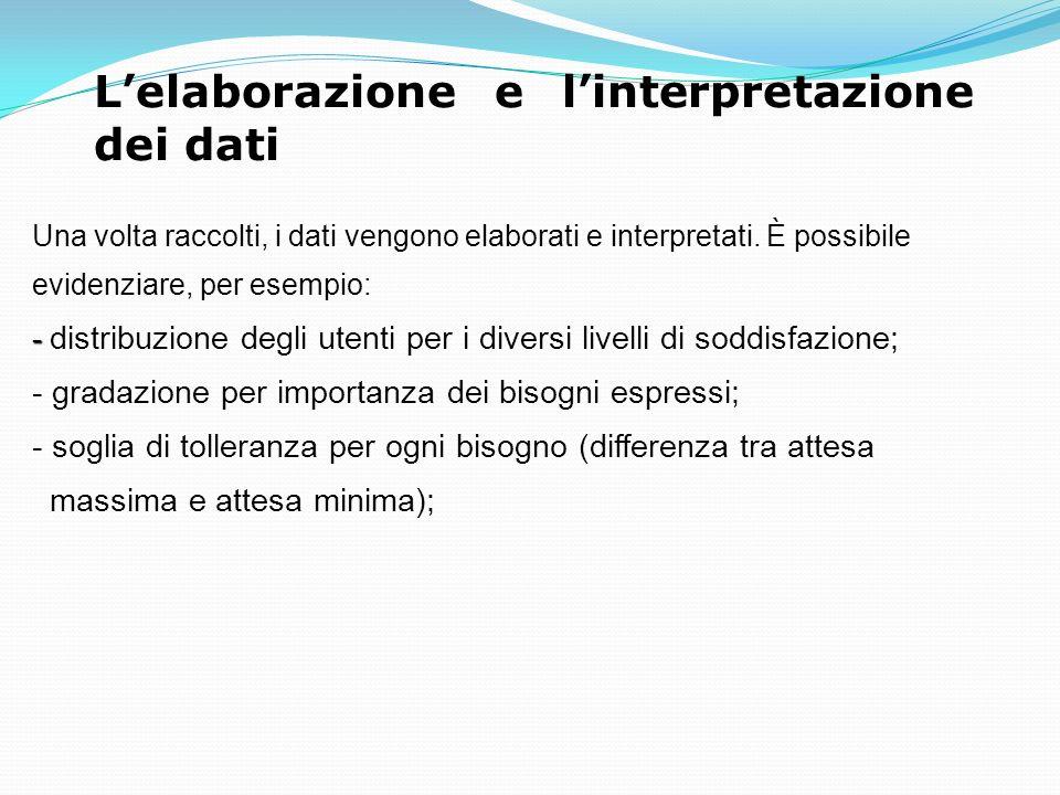 Lelaborazione e linterpretazione dei dati - Una volta raccolti, i dati vengono elaborati e interpretati.