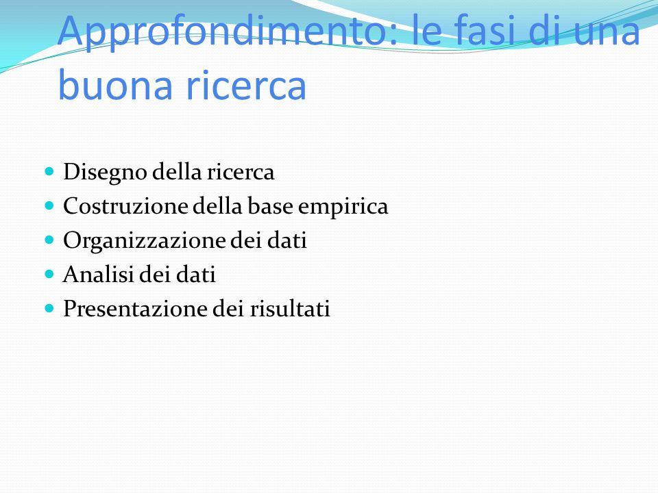Approfondimento: le fasi di una buona ricerca Disegno della ricerca Costruzione della base empirica Organizzazione dei dati Analisi dei dati Presentazione dei risultati