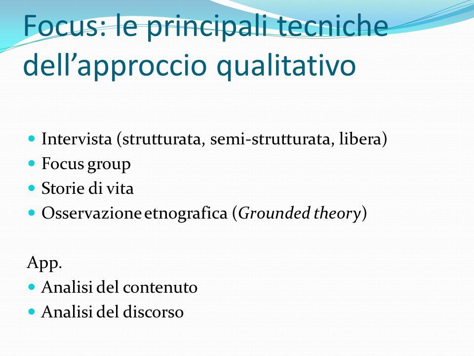Focus: le principali tecniche dellapproccio qualitativo Intervista (strutturata, semi-strutturata, libera) Focus group Storie di vita Osservazione etnografica (Grounded theory) App.