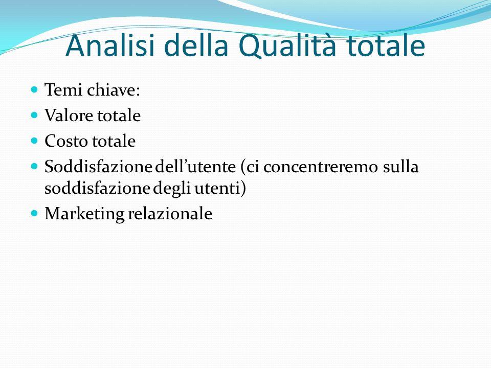 Analisi della Qualità totale Temi chiave: Valore totale Costo totale Soddisfazione dellutente (ci concentreremo sulla soddisfazione degli utenti) Marketing relazionale
