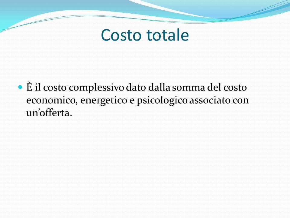 Costo totale È il costo complessivo dato dalla somma del costo economico, energetico e psicologico associato con unofferta.